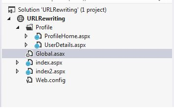 URL Rewriting files
